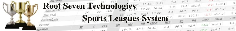 Root Seven Sports Leagues systems